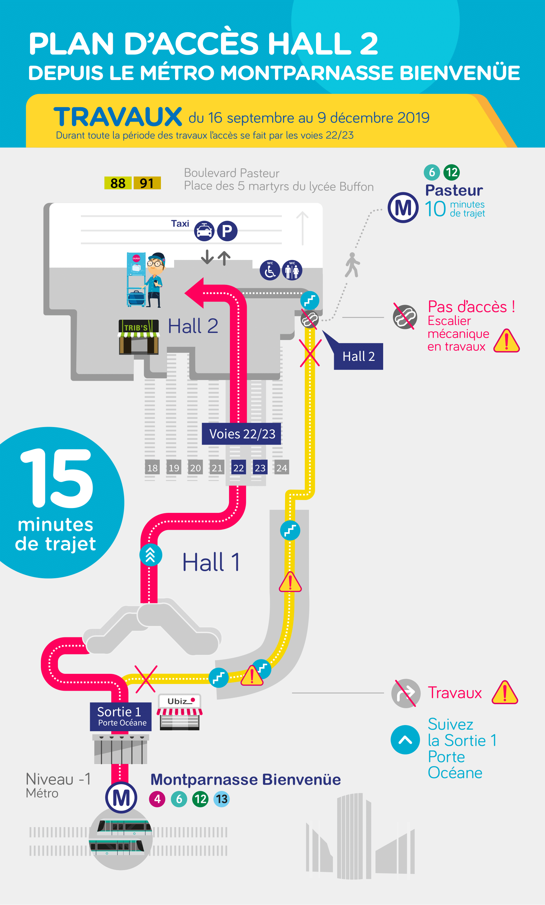 Gare Sncf De Paris Montparnasse Acces Parking Horaires Ouigo
